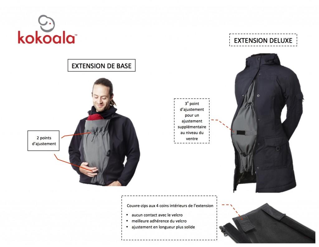 Différence entre extension Kokoala de base et le modèle Deluxe